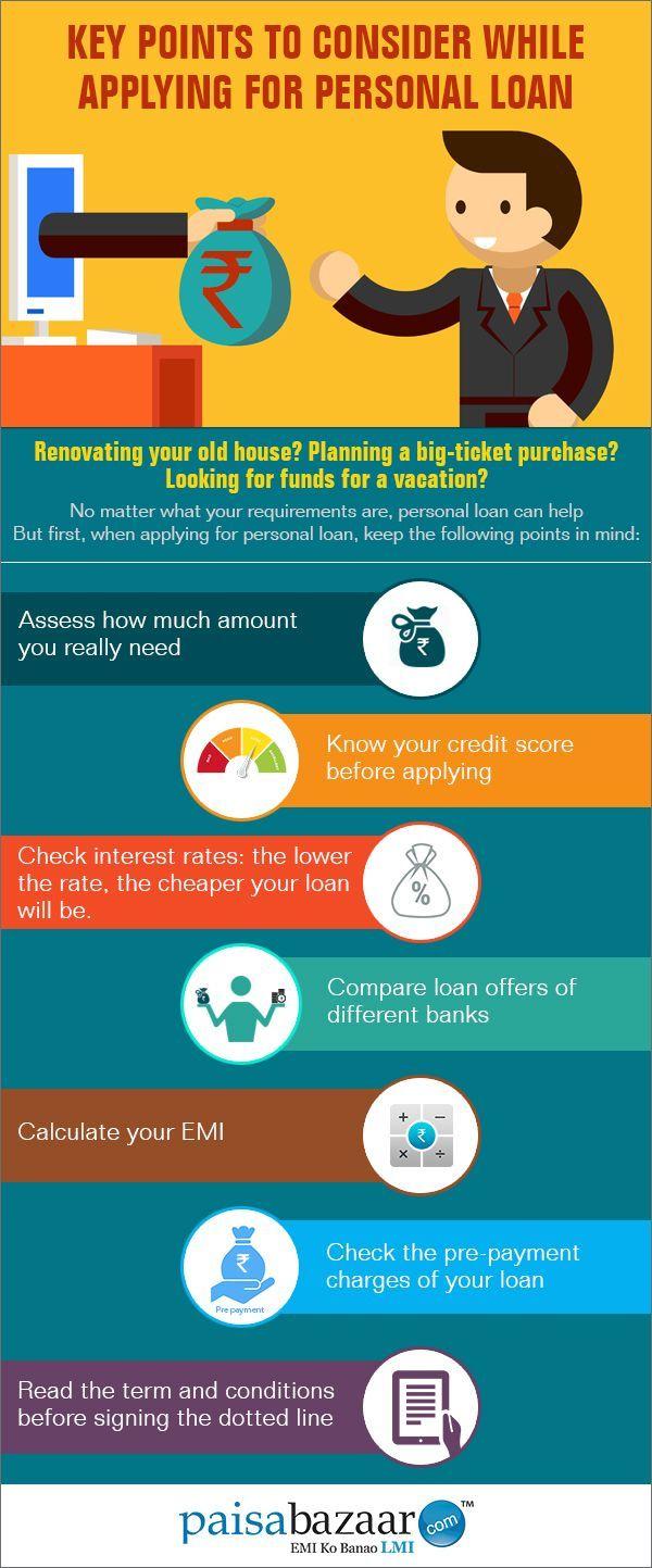 Online Loan Peer To Peer Lending Apply For A Loan Loan Company