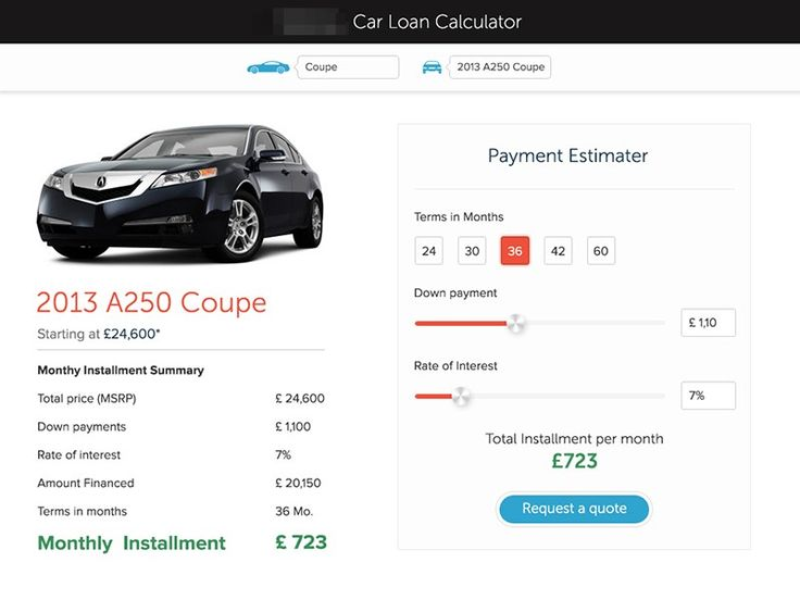 20 best Finance for Cars images on Pinterest User interface - auto loan calculator
