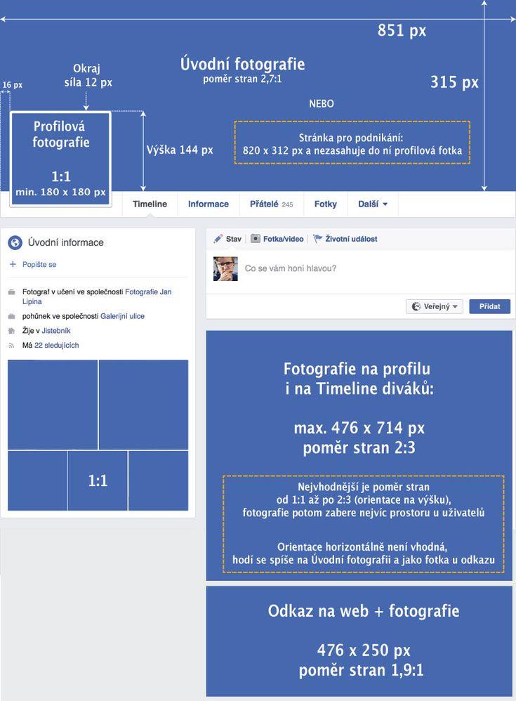Jaká velikost fotek je nejlepší pro nahrávání na Facebook? Rozlišení, komprese a formát souborů - vše stručně rozebereme a dáme Vám aktuální doporučení.