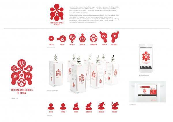 """Sponsorship: """"DESIGN INDABA [image]"""" Design & Branding  by The Jupiter Drawing Room, Johannesburg"""