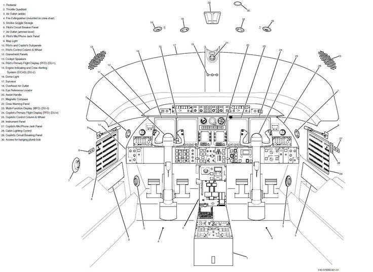 19 best Learjet images – Learjet Engine Diagram