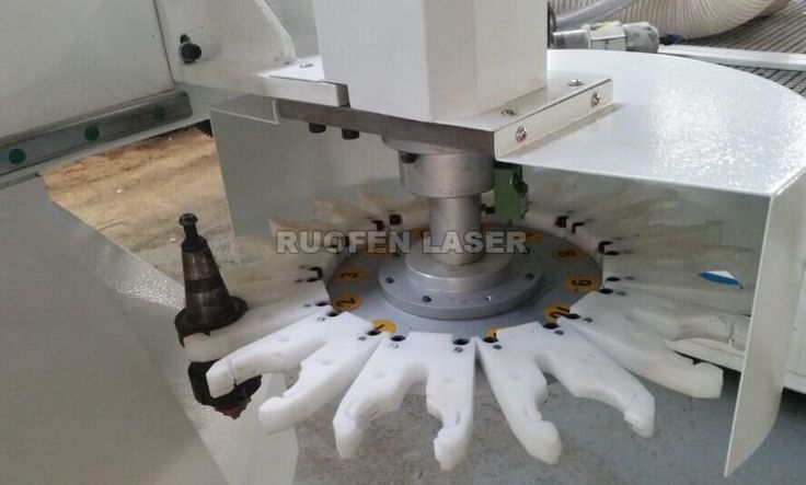 Cnc Router with automatic tools changer Please contact me via skype: ruofenlaser555 viber/whatsapp/wechat: +8615588883151 Email: sales@ruofencnc.com Nina