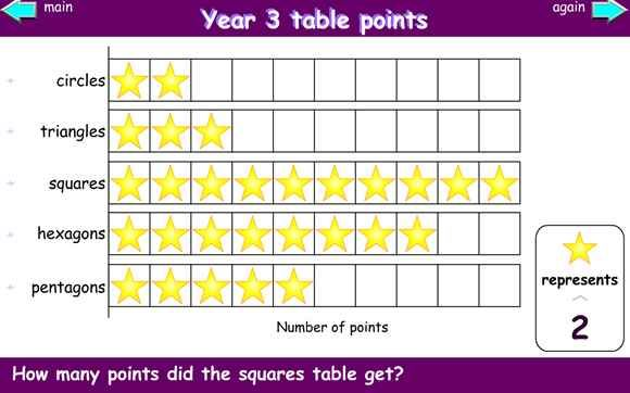 44 Best Maths Games Images On Pinterest Math Games Age