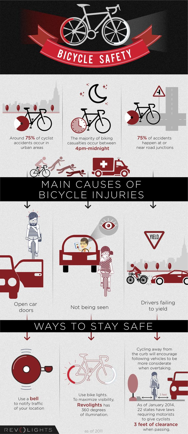 Bike Safety - Infographic // Ride with SPIN! ride guides to help direct you safely! // facebook.com/spinbiking