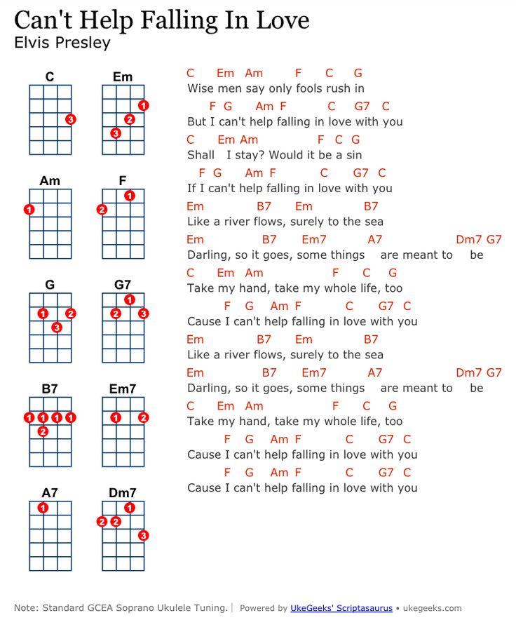 30 best images about ukulele on pinterest let it be - In the garden lyrics van morrison ...