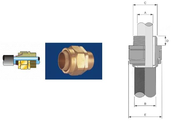 BW 2 Cable Glands Part Brass Cable Glands #BW2CableGlandsPart #BrassCableGlands  #BWCableGlands #BrassBWCableGlands #2PartCableGlands  #cableglandkits #Brasscableglandpacks  #Jamnagar #indian #suppliers #exporters #manufacturers #20mm #25mm #32mm #40mm #50mm #63mm #75mm #nptfittings #exporters