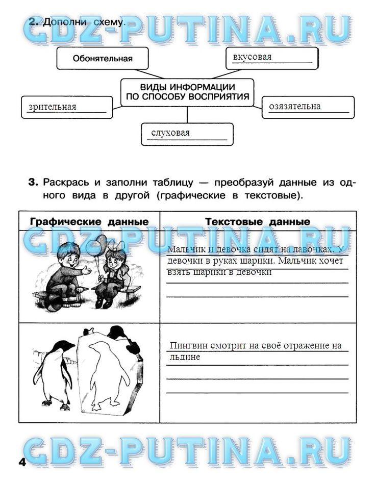 Гдз по русскому языку авторы с.и.львова в.в.львов без смс по 5 классу