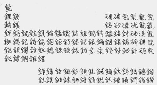 Китайская периодическая таблица Менделеева
