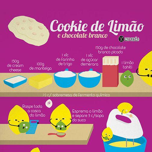 Infográfico receita de Cookie de limão com chocolate branco. Uma receita…