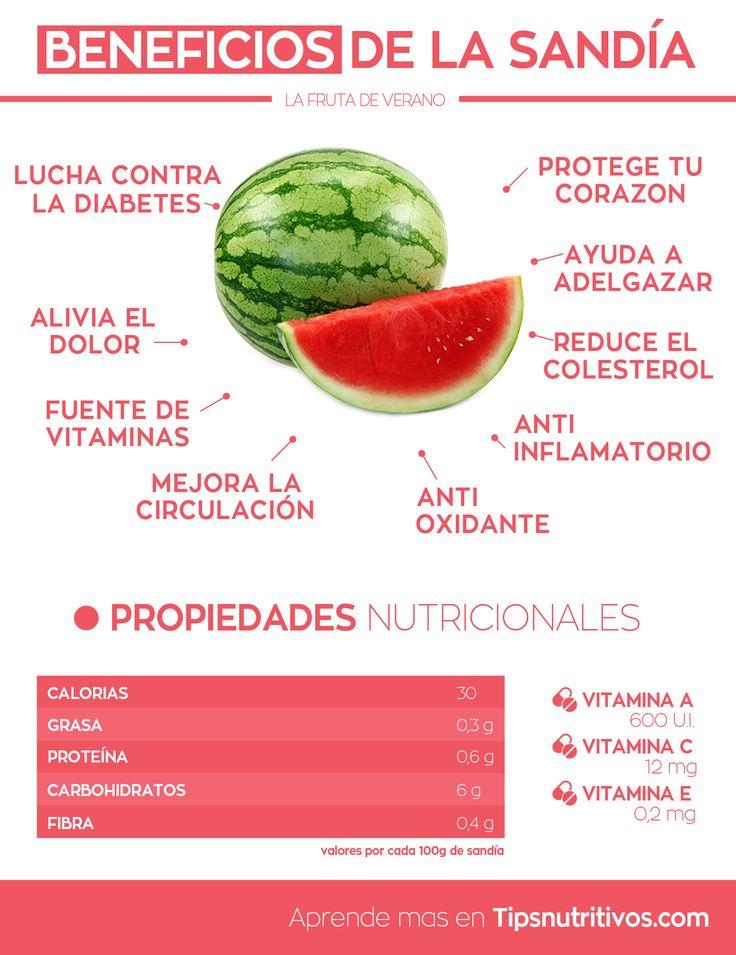 Infografia de la sandía  #Nutrición y #Salud YG > nutricionysaludyg.com