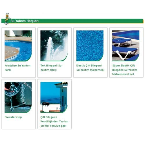 Water Proofing Mortars