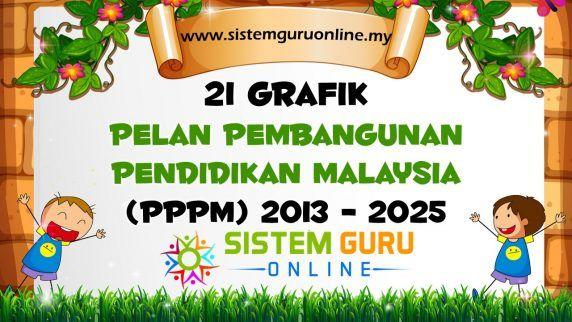 21 Grafik Pelan Pembangunan Pendidikan Malaysia Pppm 2013 2025 Grafik Malaysia 21st