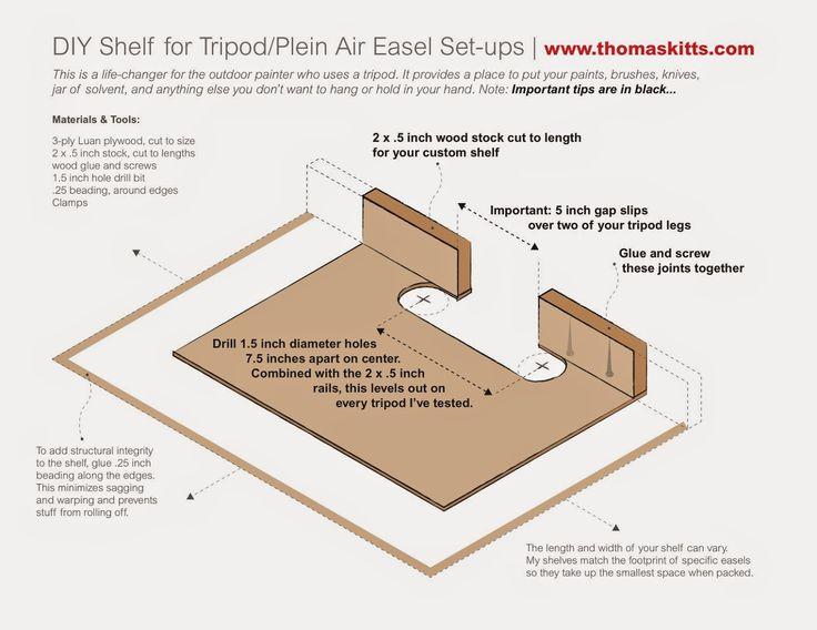 Thomas Jefferson Kitts | Blog: Building a Plein Air Shelf...