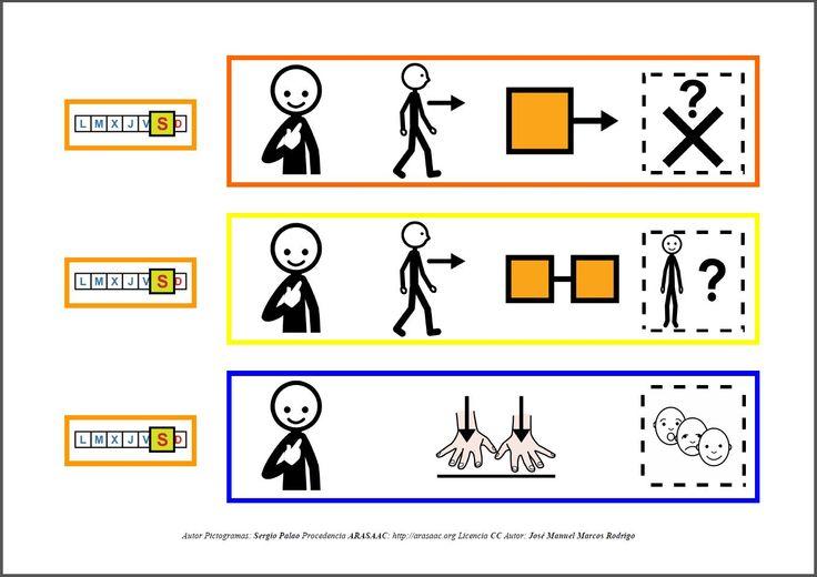 """Tablero de comunicación aumentativa: """"¿Qué has hecho el fin de semana?"""" 1. http://informaticaparaeducacionespecial.blogspot.com.es/2015/02/nuevo-tablero-de-comunicacion.html"""