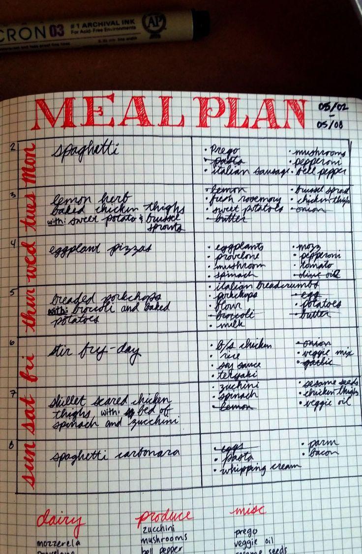 La planificación de comidas en el Diario de la bala dispersión detallada