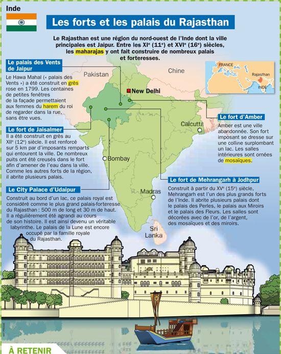 Fiche exposés : Les forts et les palais du Rajasthan - Inde