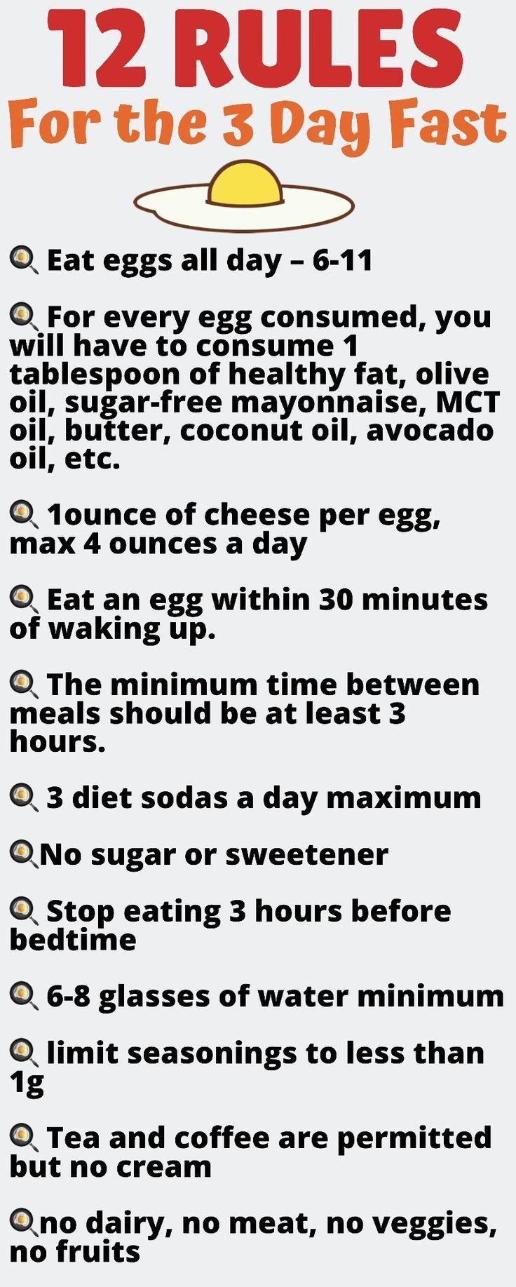 12 Rules For The 3 Day Egg Fast In 2020 Egg Fast Diet Egg Diet Egg Fast