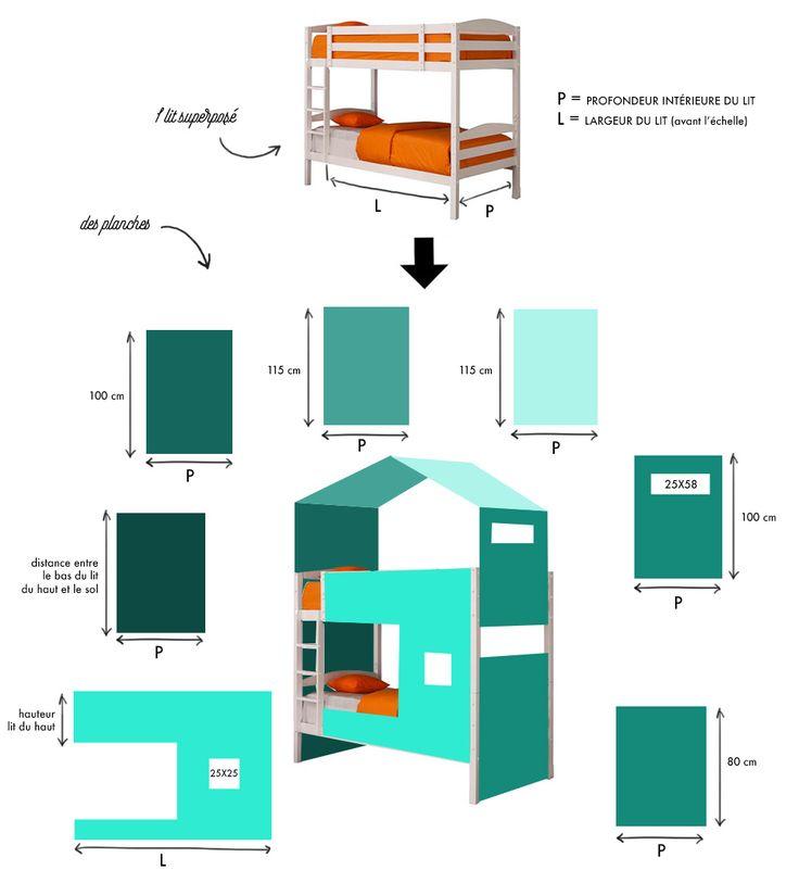 69 best Chambre enfant images on Pinterest Child room, Baby room - hauteur entre meuble bas et haut cuisine