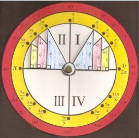 ★☯★ #Maths for kids - Unit #Circle Kit ★☯★ This kit contains all the patterns and instructions that you need to create the unit circle that you see here. Students enjoy manipulating the special right #triangles to find the corresponding #trigonometric values of given #angles (in both #degrees and #radians ) #numbers #Math #learning #logic #games #Mathematic #OMG #number #science #theory #tips #Trick #Goodies #Stuff #Funny #Fun #amazing