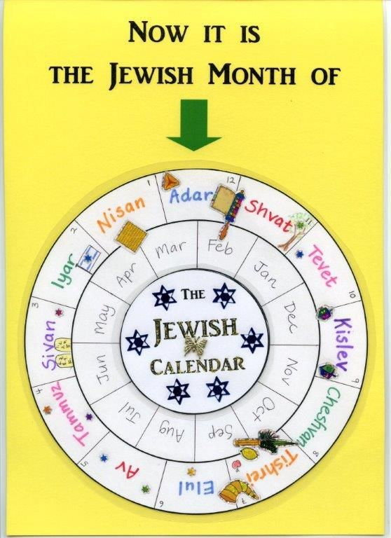 Jewish calendar of months