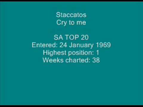 Staccatos - Cry to me.wmv