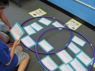 images about venn diagrams   set making on pinterest   venn    interactive venn diagram   could serve as multipurpose game lesson plan material