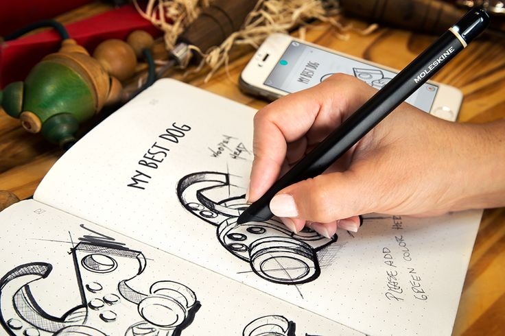 Smart Writing Set, a new way to organize your projects.