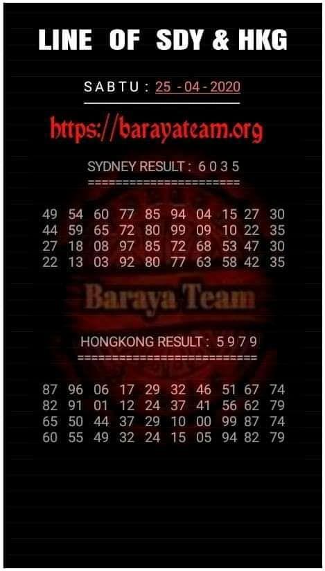 Syair hk baraya team 17 agustus 2020