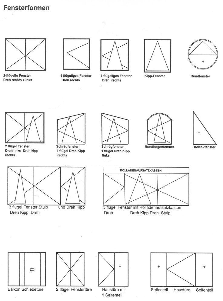 Ungewöhnlich 3 Wege Diagrammschalter Ideen - Elektrische Schaltplan ...
