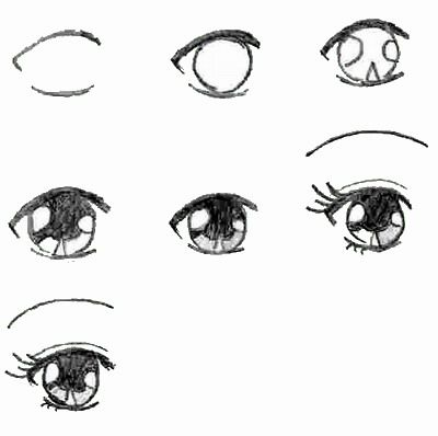 Step by step eyes