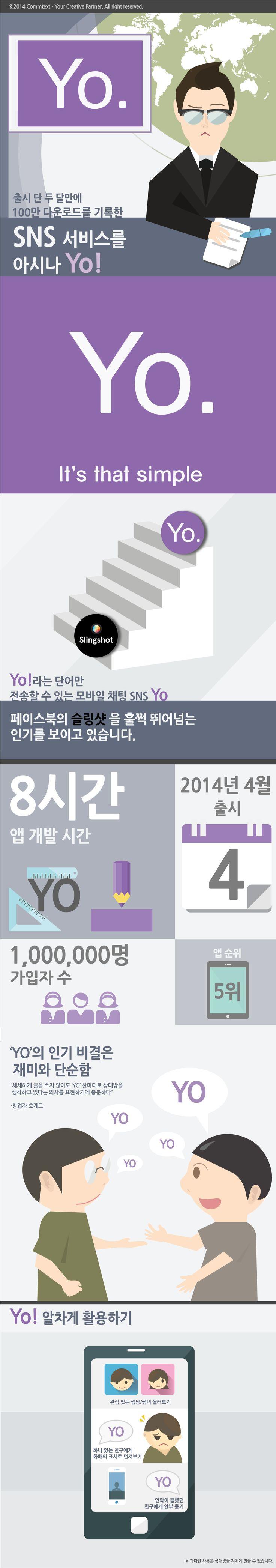 출시 단 두 달만에 100만 다운로드를 기록한 새로운 SNS 서비스를 아시나 'Yo!' ?  Have you heard about new SNS service that hit the record( 1 million hits) in 2 months?