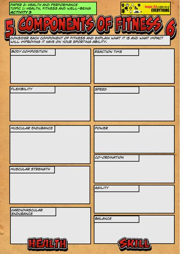 NEW Edexcel GCSE PE - Components of fitness lesson activity - Unit 2 Topic 1