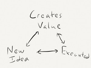 To be usable, a working definition of innovation must go beyond just having ideas. One way or another it also has to involve actually executing these ideas. And probably most importantly, it must involve creating value. If you don't create value, then the idea will not spread.