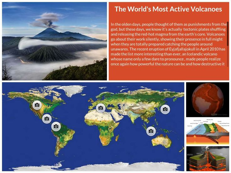 The World's Most Active Volcanoes - Created on Tactilize