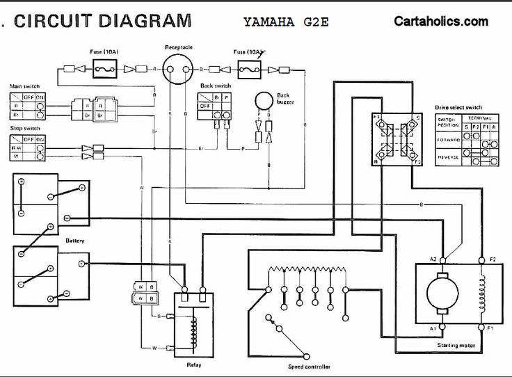 1986 ezgo golf cart diagrama de cableado