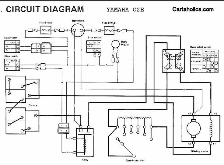 Yamaha G2 Electric Golf Cart Wiring Diagram | Golf Cart
