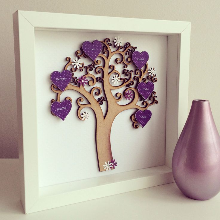 Family Tree  by PerfectParcels1 on Etsy