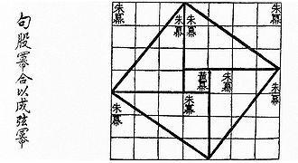 Théorème de Pythagore — Wikipédia