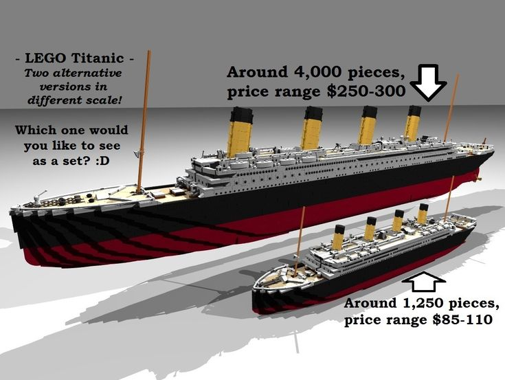 LEGO Ideas - RMS Titanic In Review for possible production