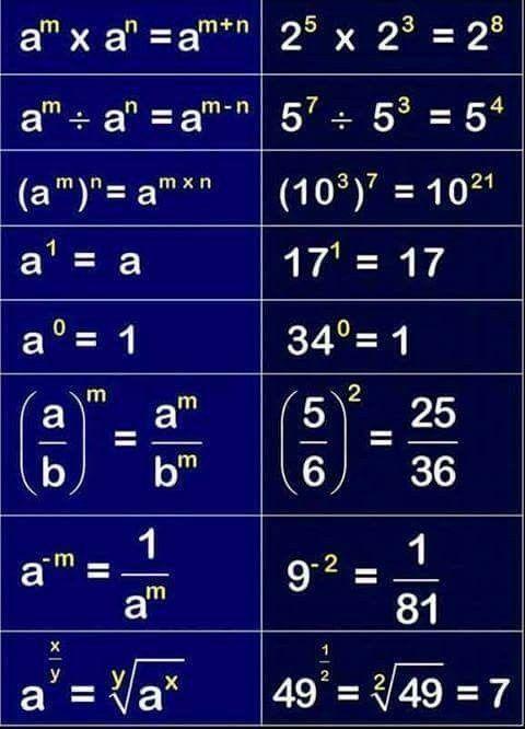 Rules for exponents Mehr zur Mathematik und Lernen allgemein unter zentral-lernen.de