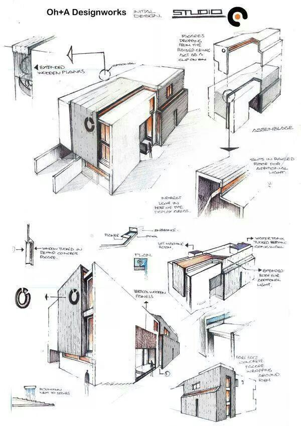 Planner community regards' Awen www.arsindo.net architect | planner | interior