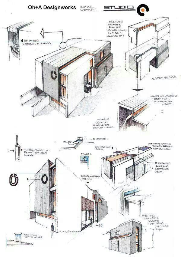 Planner community regards' Awen www.arsindo.net architect   planner   interior