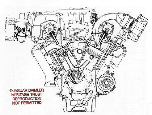 Jaguar Xjs V12 Engine Diagram - share circuit diagrams on