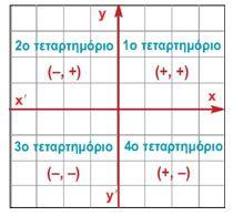 Μαθηματικά (B Γυμνασίου): Ηλεκτρονικό Βιβλίο