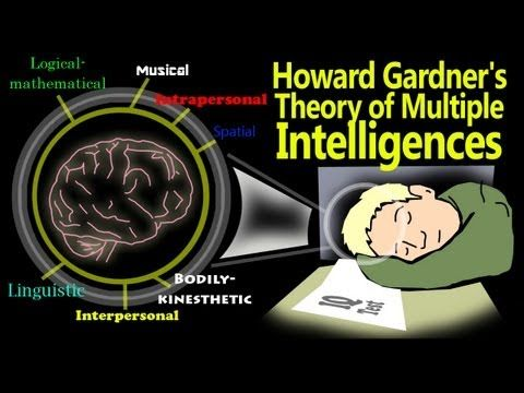 Howard Gardner's Theory of Multiple Intelligences (Historical Overview)
