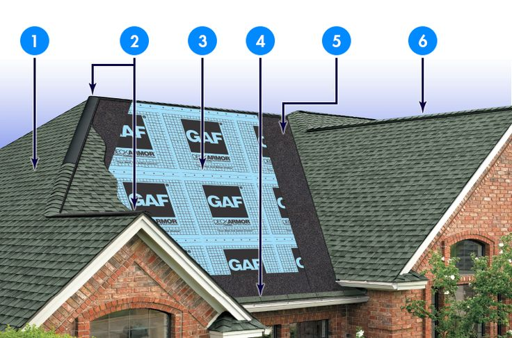 GAF's Lifetime Roofing System provides homeowners with peace of mind and supports contractors who are selling and installing complete roofing systems.