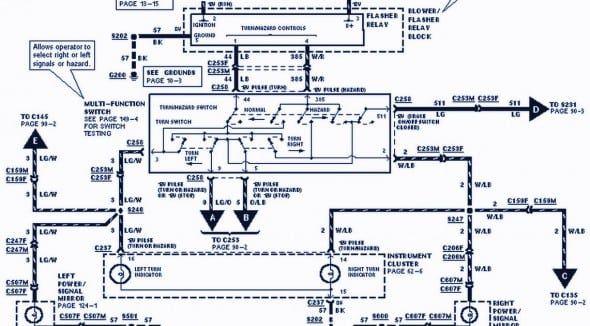 33 Fantastic 1994 Ford F150 Ignition Wiring Diagram Ford F150 Diagram Ford