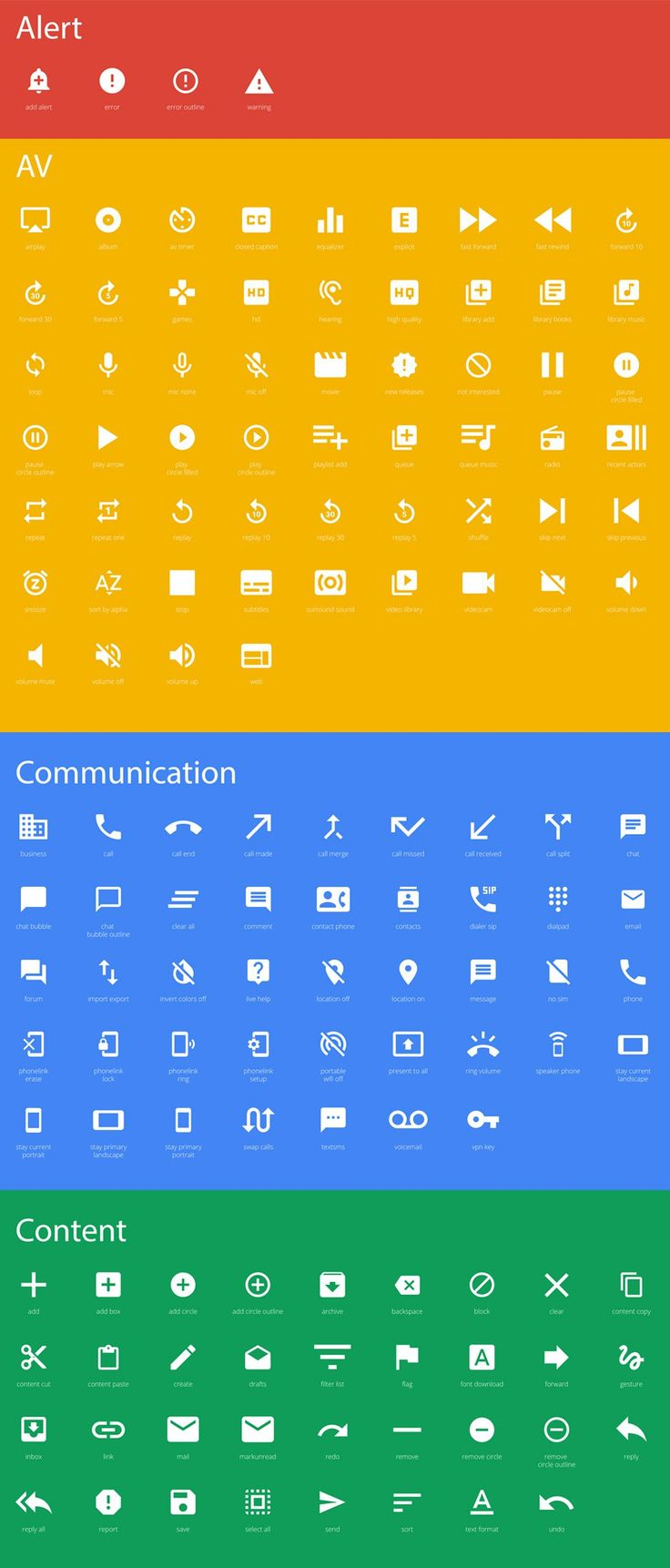 Free Icons For Web And User Interface Design # 123