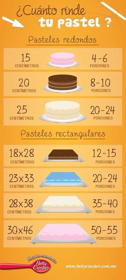 #porciones #pastel #cakes #rectangulares #redondas