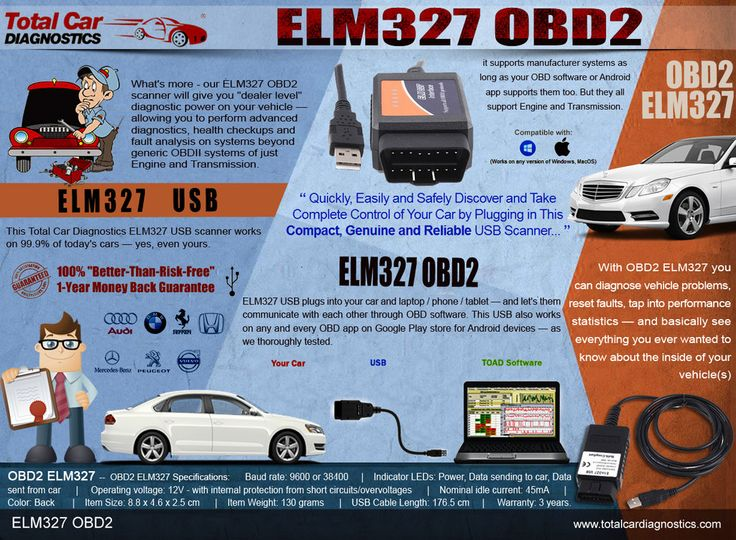 Scanner software for a laptop, PC, tablet or smart phone requires either an interface cable that plugs into the elm327 obd2 connector or a Wi-Fi or Bluetooth OBD connector so your vehicle can communicate with your electronic device. Click this site http://www.totalcardiagnostics.com/elm327 for more information on elm327 obd2.